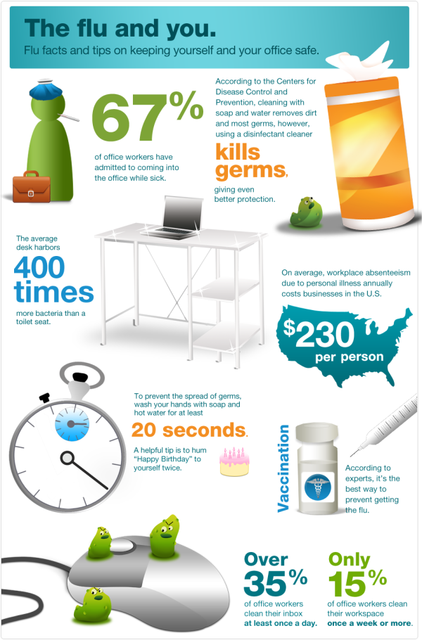 office-flu-prevention-infographic